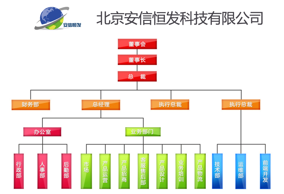 安信恒发-组织机构.jpg